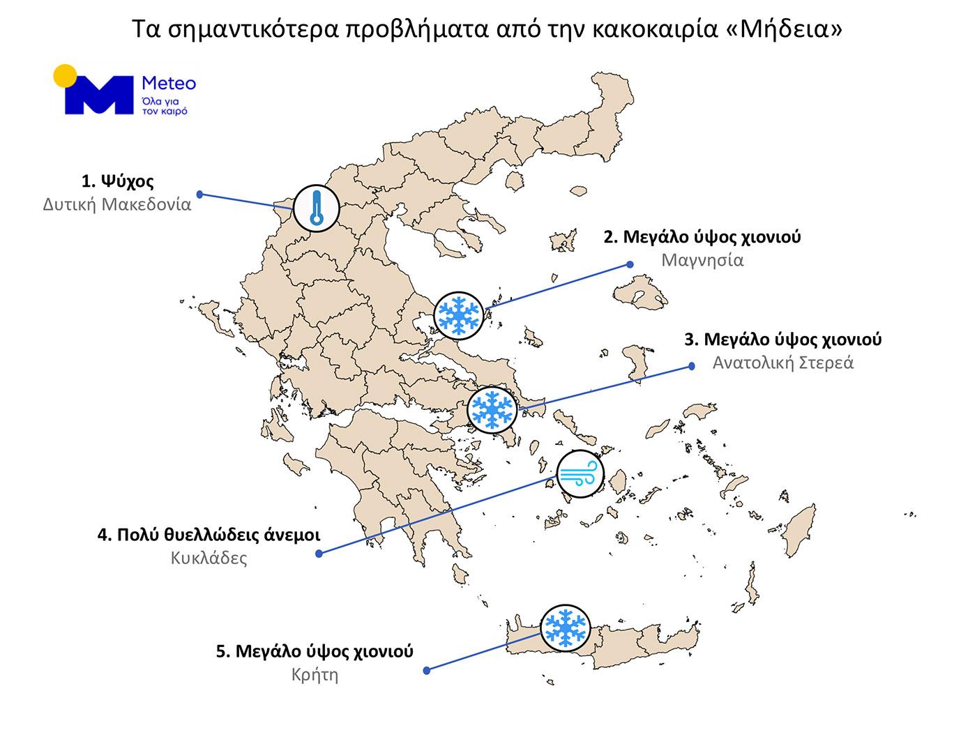 https://meteo.gr/UploadedFiles/articlePhotos/FEB21/Mideia_problems.jpg
