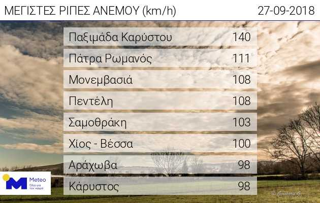 http://meteo.gr/UploadedFiles/articlePhotos/SEP18/Hi_Speed_2709_result.jpg